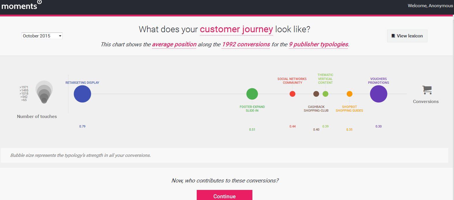 TimeOne-Pilotage-Customer-Journey